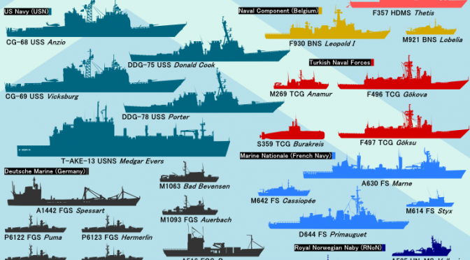 Joint Warrior 2015 Infographic