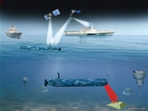 Conceptualization of the Knifefish SMCM UUV System