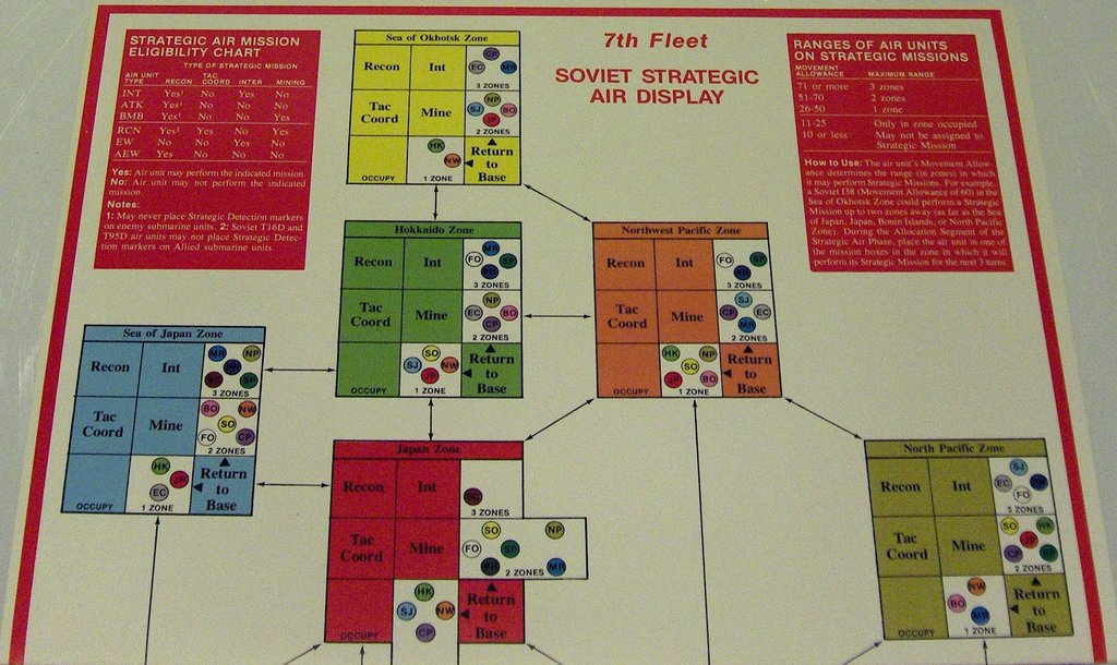 Top half of Soviet SAC card from 7th Fleet in Fleet Series of boardgames. (Martin via BoardGameGeek)
