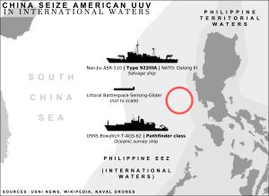 China Seizes U S  Navy Underwater Drone