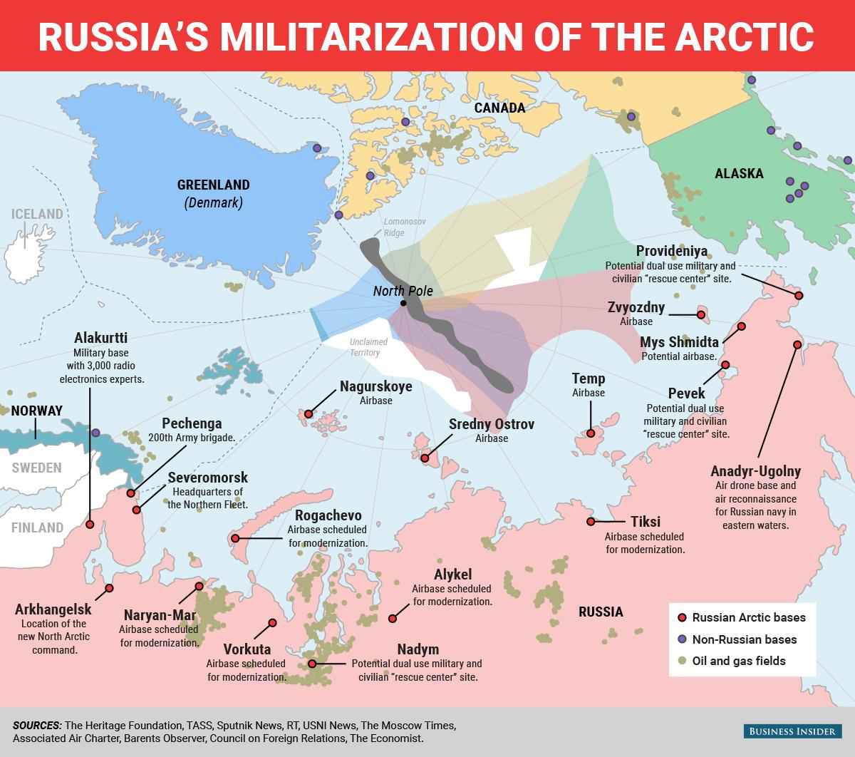 Russias Evolving Arctic Capabilities