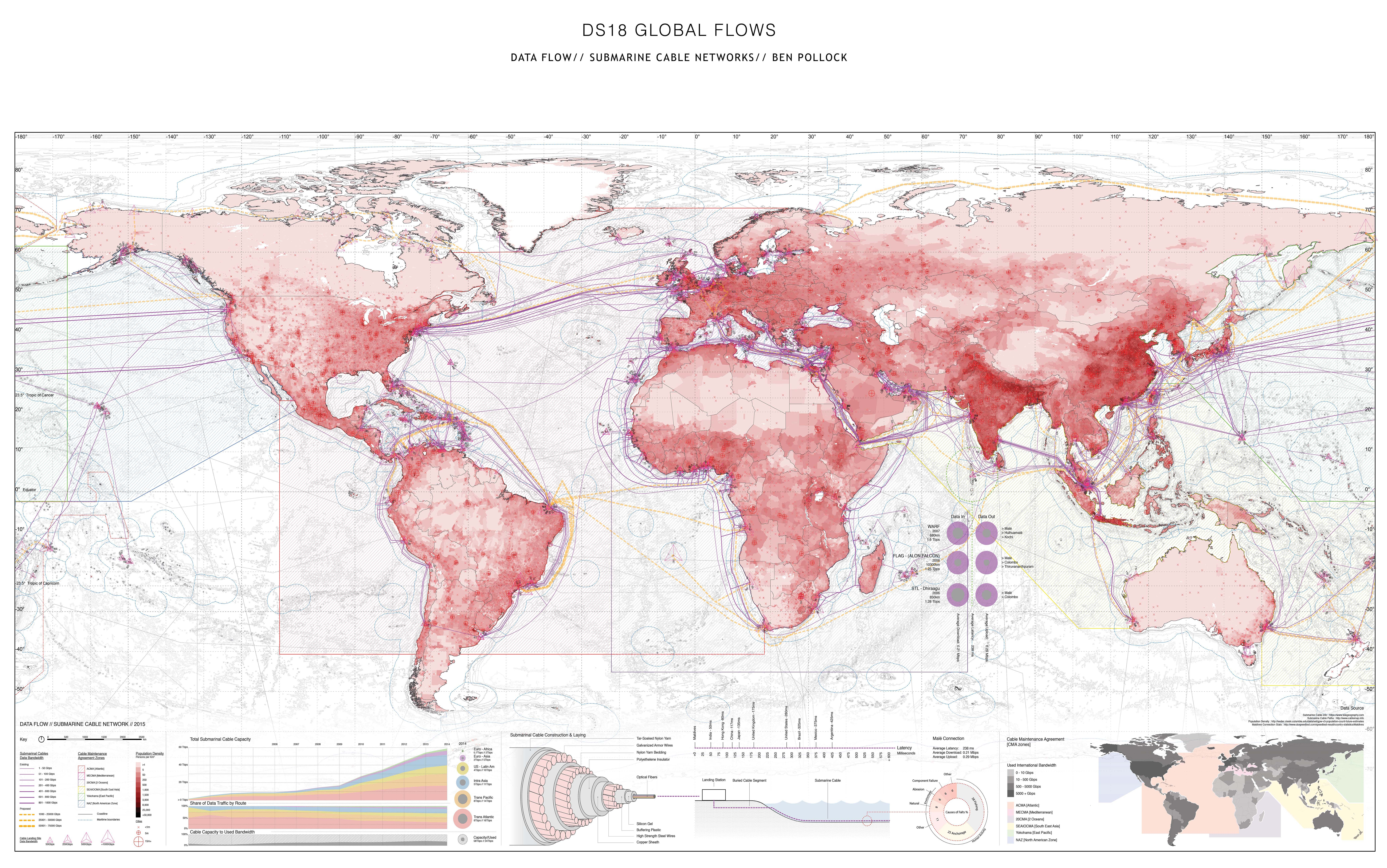 Undersea Cables and the Challenges of Protecting Seabed Lines of