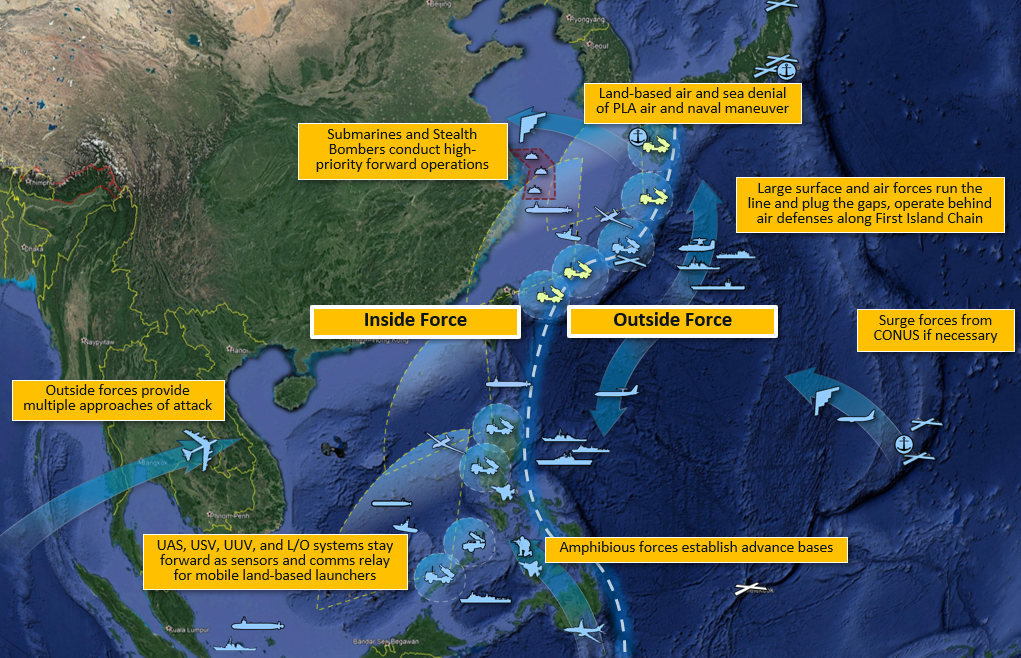 Tightening the Chain: Implementing a Strategy of Maritime Pressure in the Pacific